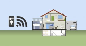 Five ways to turn your house into a smart home
